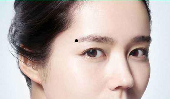 女人右眉尾有痣好不好?